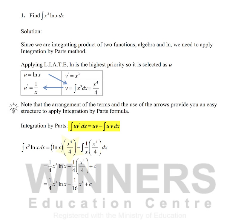 Integration By Parts Formula Derivation Examples A Level H2 Maths